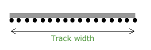 continuous track